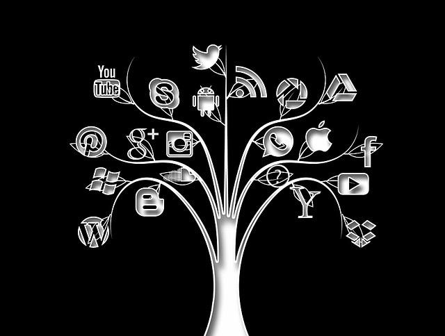 Impacts Of Social Media - BillLentis.com