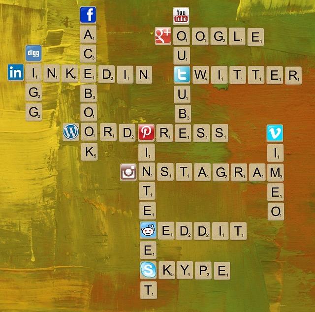 The 3 Roles Social Media Plays In SEO - BillLentis.com