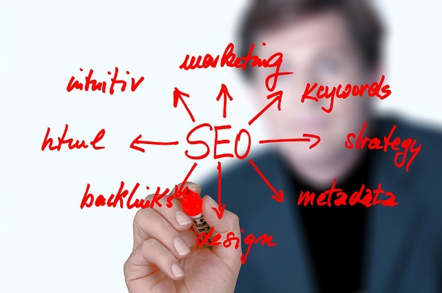Three prominent Activities To Consider For SEO - BillLentis.com